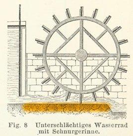 unterschlächtiges Wasserrad mit Schnurgerinne: markiert das mit Bohlen ausgelegte Gerinne